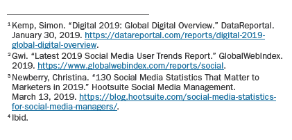 "1 K emp, Simon. ""Digital 2019: Global Digital Overview."" DataReportal. January 30, 2019. https://datareportal.com/reports/digital-2019- global-digital-overview. 2 G wi. ""Latest 2019 Social Media User Trends Report."" GlobalWebIndex. 2019. https://www.globalwebindex.com/reports/social. 3 N ewberry, Christina. ""130 Social Media Statistics That Matter to Marketers in 2019."" Hootsuite Social Media Management. March 13, 2019. https://blog.hootsuite.com/social-media-statisticsfor- social-media-managers/. 4 Ibid."