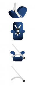 Image shows the 4 stages of occupant protection for children - rear facing seat, forward facing seat, booster seat seat belt.