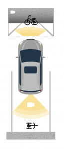 Animated drawing of a vehicle with a child behind it and an animated rendering of a vehicle's rear view camera.